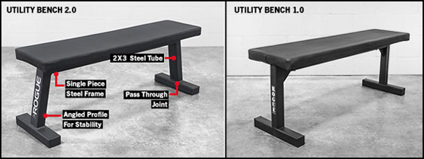 Side-by-side comparison of the Rogue Utility Benches
