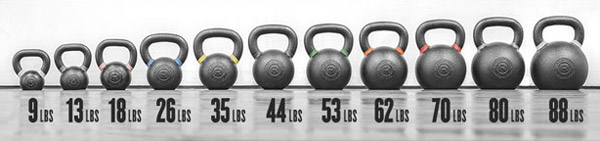 Kettlebell review and shopping guide how to choose