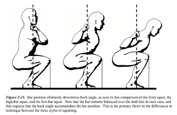 The Starting Strength book is loaded with illustrations to help you fully understand the mechanics of each lift.