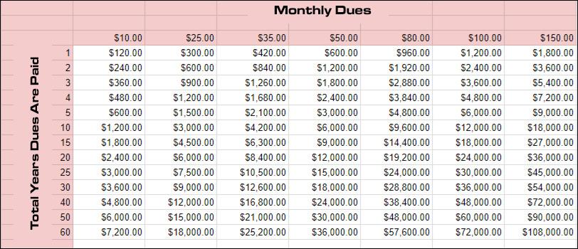 Gym membership comparison chart zen