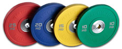 Choosing Bumper Plates Sets Made Easy