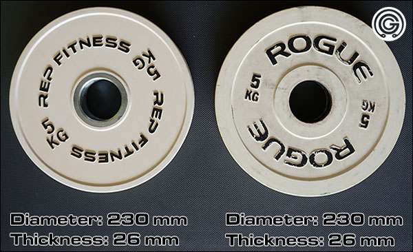 Rep Fitness vs Rogue Fitness - Kilogram Change Plates