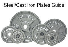 Steel and Cast Iron Powerlifting Plates Guide