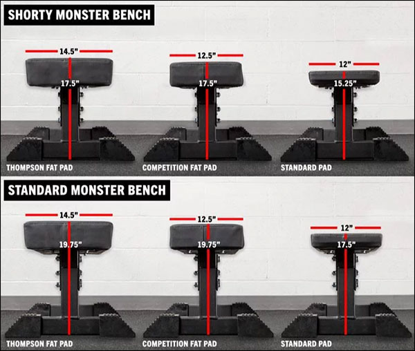 Example of Monster overall height depending on pad and frame version